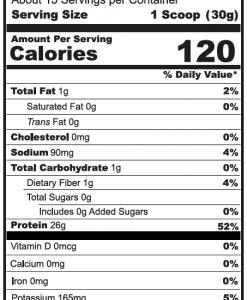PaleoProteinPowder-NutritionFacts